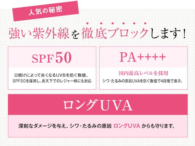 強い紫外線を徹底ブロック。シミ・シワ・たるみからお肌を守ります!SPF50。PA+++。ロングUVA。