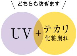 UV+テカリ、化粧崩れ どちらも防ぎます。